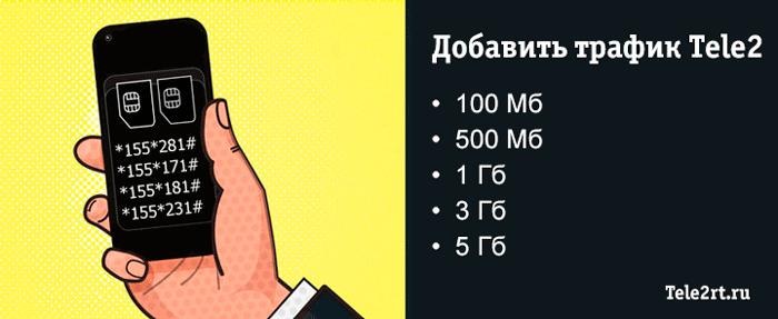Услуга Теле2 «Добавить трафик» 100 Мб, 500 Мб, 1Гб, 3 Гб, 5 Гб