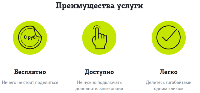 Преимущества услуги Делитесь ГБ Теле2